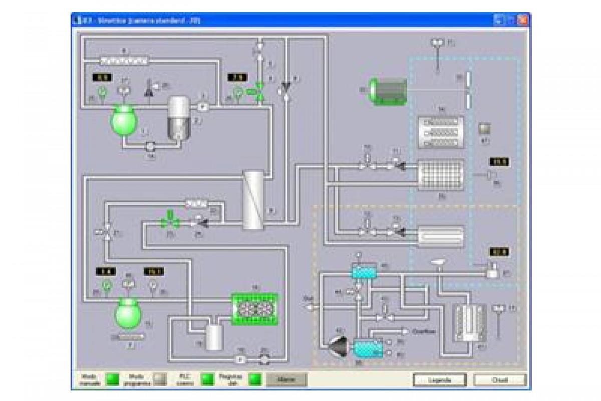 Compact Climatic test Chamber   ACS Angelantoni